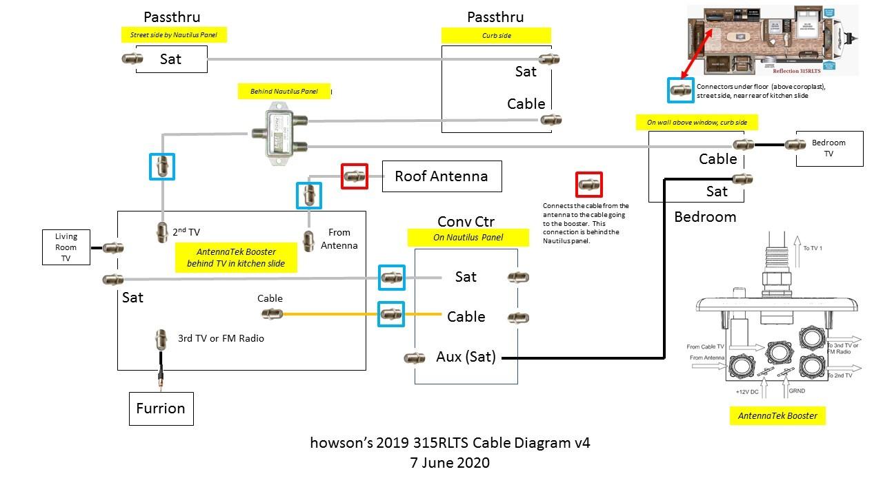 Coax Cable Diagram    U0026 39 19 315rlts